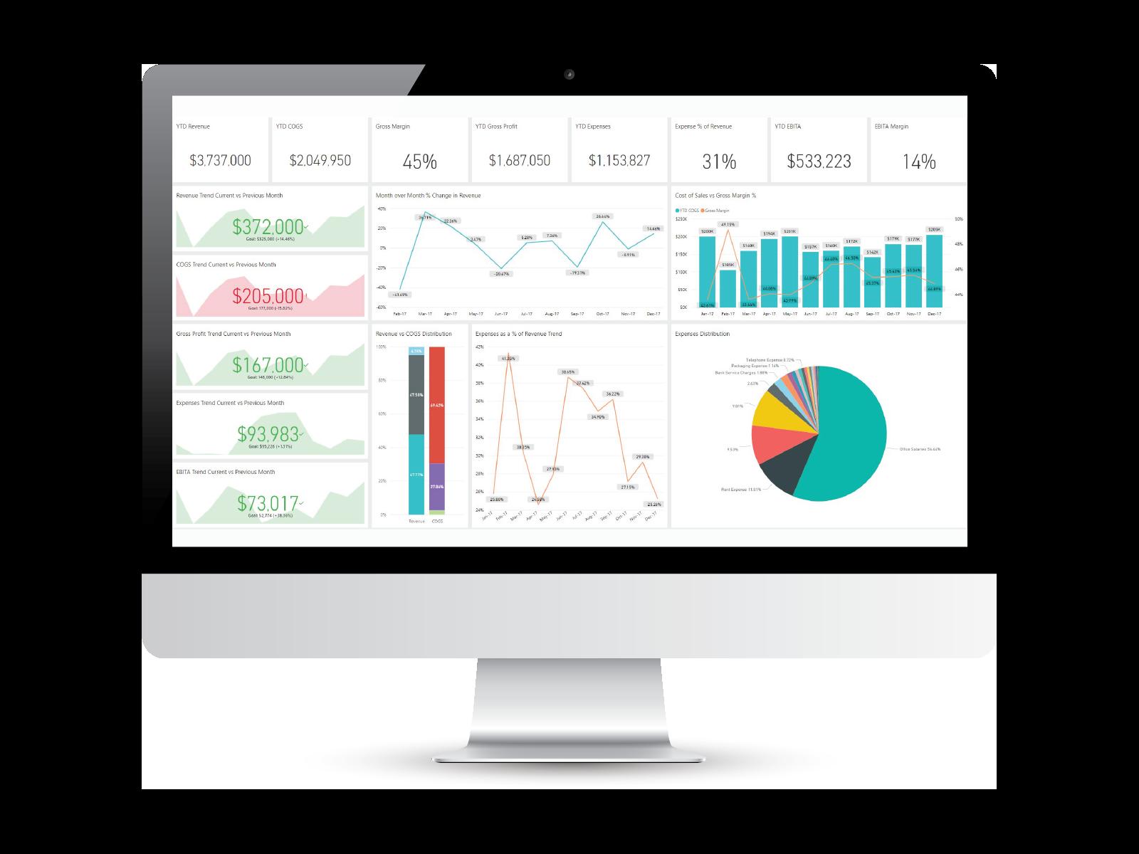 Data Visualization Desktop